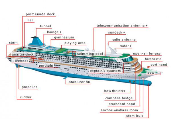 cruise ship parts