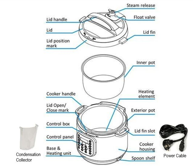 ricecooker parts